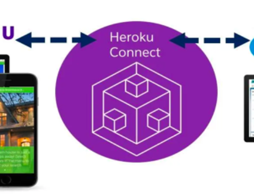 How use Salesforce External Ids with Heroku Connect